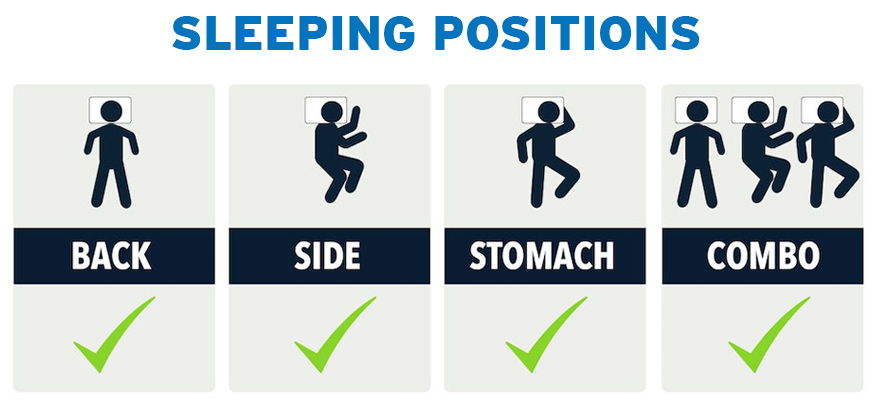 Good Fit For Multiple Sleeping Positions
