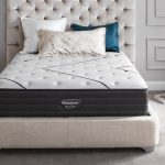 Beautyrest Black Mattress Review